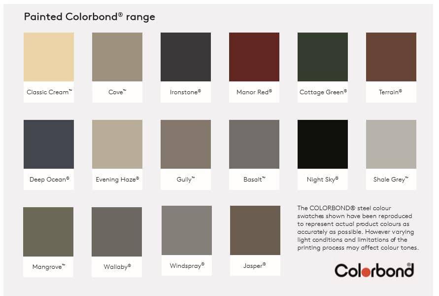 Steel tank colours